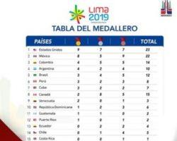 Medallas de RD en la segunda jornada de los XVIII Juegos Panamericanos